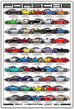 50 years of Porsche 911 Which about takes care of the history of the automobile Porsche 550 Spyder, Porsche 911 993, Porsche Cars, Porsche 2017, Auto Volkswagen, Vw Touran, Auto Poster, Car Posters, Bike Poster