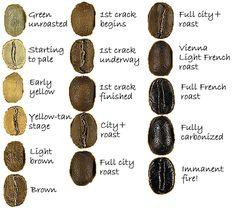 coffee been - Google 搜尋