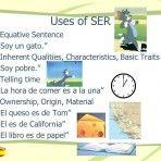 Ser vs Estar Power Point; Ser vs Estar Lesson Plans; Ser vs Estar;