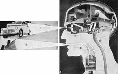 """Fritz Kahn - This is what occurs in our head when we see and say """"Auto"""" 1943"""