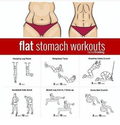 flat stomach workouts factsoftraining Weighted Twist Kneeling Cable Crunch Hanging Leg Raise 3 sets, 10 reps 3 sets 12 reps sets Bench Leg Pull-In Knee-up Dumbbell Side Bend Swiss Ball Crunch 3 sets 15 reps 3 sets 12 reps 3 sets 15 reps from Instagram tagged as Meme