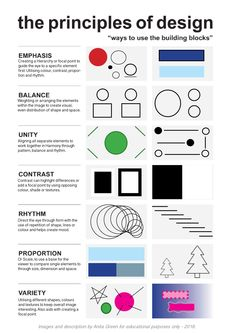 Principles of Design 'cheat sheet' - Anita Green. Graphic Design Tips, Layout Design, Design Art, Visual Hierarchy, Hierarchy Design, Elements And Principles, Basic Design Principles, Design Theory, Design Basics