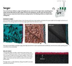 Overlocker/Serger finishes...Threads magazine