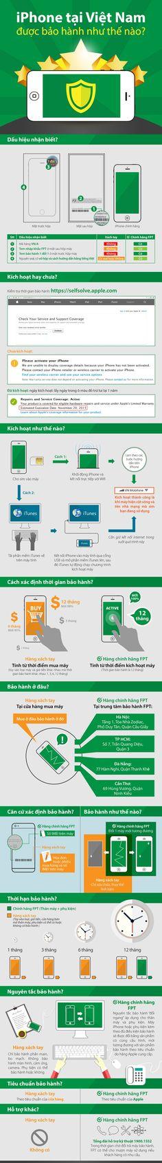 Infographic - Chế Độ Bảo Hành iPhone tại Việt Nam http://www.infographic24h.com/2015/02/Che-do-bao-hanh-iPhone.html