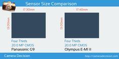 Panasonic G9 vs Olympus E-M1 II Sensor Size Comparison