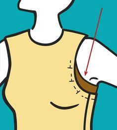 "Most patterns are cut too low under the arm. Deciding where the armhole hits under the arm is partially personal preference. An armhole cut high up under the arm is generally more comfortable because it allows a greater range of movement. A sleeveless garment is only 1/2"" higher under the arm than a fitted garment with a sleeve. Hold a ruler under your arm as high as comfortably possible, the underarm seamline should fall barely below where the ruler is touching the flesh."