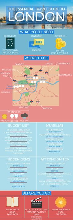 The Essential Travel Guide to London (Infographic) | Pinterest: @theculturetrip