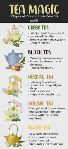 Magical Herbal Tea Recipes: Ceremonies, Rituals & Spells in 2020 Herbal Remedies, Home Remedies, Health Remedies, Natural Remedies, Herbal Magic, Tea Blends, Kraut, Drinking Tea, Healthy Drinks