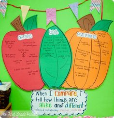 I LOVE this anchor chart comparing apples and pumpkins!