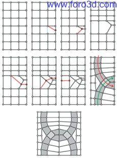 Concepto y práctica: Edge-Loop en X
