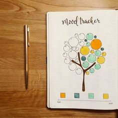 I really like how this mood tracker is turning out. I'm not sold on the colour scheme but I love this design. Thank God for Pinterest! •