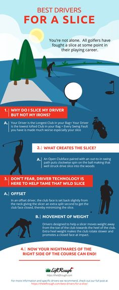 How to select a golf driver that will help cure a slice