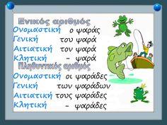 Learn Greek, Greek Language, Happy Kids, Grammar, Teaching, Play, Education, School, Languages