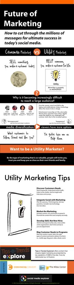 Why you should HELP, instead of SELL # infographics    Source: socialmediaexplorer.com