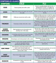 Knowing The Difference Between A Cold And Flu Is Key Component In Keeping Yourself