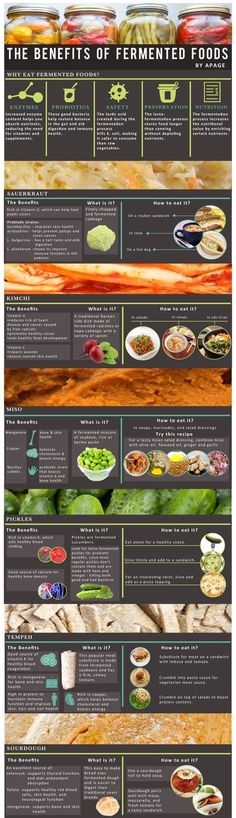 Health BENEFITS of FERMENTED FOODS: Sauerkraut ~ KimChi ~ Miso ~ Pickles ~ Tempeh ~ SourDough... More + more research continues to show a link between GUT BACTERIA + OverALL Health. The best way to BOOST healthy Gut Bacteria is to CONSUME PROBIOTIC + NUTRIENT RICH Fermented Foods Here is a GUIDE to ADDING Fermented Foods to your DIET.