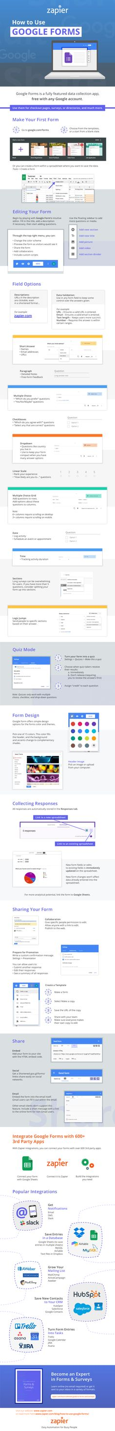 Learn How To Master Google Forms With This Handy Visual Guide | Lifehacker Australia
