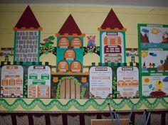 School Classroom, Classroom Decor, Vikings, Nursery Paintings, Fractions, Grammar, Art For Kids, Homeschool, Teaching