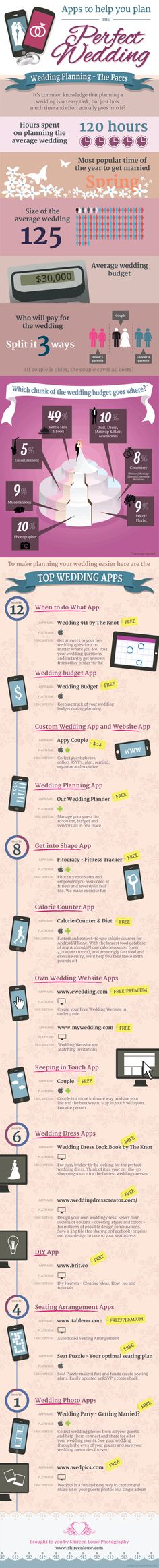 Apps To Help You Plan The Perfect Wedding[INFOGRAPHIC]