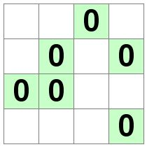Number Logic Puzzles: 19992 - Binary size 0