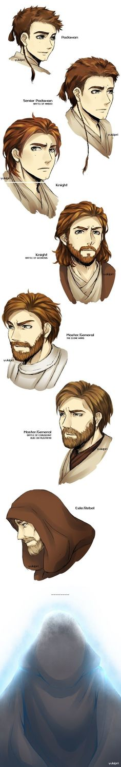 Evolution of Obi-Wan