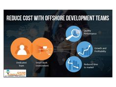 An Offshore Development Center - The Best Option For Your Startup's Requirements #Odc #offshoredevelopmentcenter