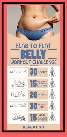 Flab to flat belly workout challenge , coupled with good nutrition and hydration.