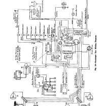 Wiring Diagram Cars Trucks Inspirational Switch Wiring Diagram Chevy Truck Under Dash Wiring Harne Electrical Wiring Diagram Diagram Electrical Circuit Diagram