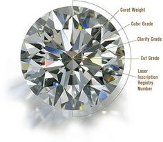 4Cs of Diamond Quality. GIA. (08/20/12)