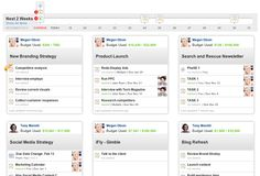 """Mavenlink is a project management tool that builds off the basics of connecting your team members with what's going on, including the """"when"""" and """"who"""" for each """"what"""" in the tasks associated with each project being completed, and adds budgets, timers, change requests, invoicing, online payments as well as an integration with Google Apps."""