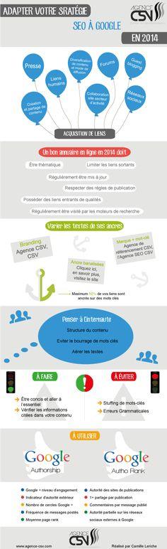 Infographie : Les bons conseils SEO pour 2014
