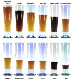 Ranking de consumo de cerveja por países -> http://ale.pt/Lvnp3W
