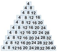 TABLIGLOO - pour apprendre les tables de 2 à 10