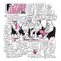 Sketchnotes – Visual notes from talks and conferences — Work — Eva-Lotta Lamm — User Experience Designer