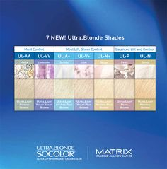 Matrix 7 NEW Ultra.Blonde Shades.