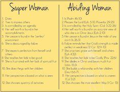 super woman vs. abiding woman