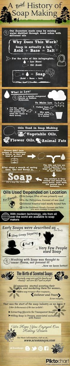 Soap Making, History of Soap Infographic - Scum Soaps. I do love me some soap. Soap Making Recipes, Homemade Soap Recipes, Homemade Beauty, Diy Beauty, Base Natural, Savon Soap, Soap Display, Goat Milk Soap, Do It Yourself Home