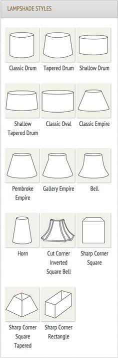 Lighting Terminology | Lampshade Styles | #lighting #lamps #shades