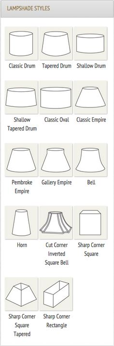 Lighting Terminology | Lampshade Styles | #lighting #lamps #shades