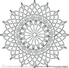 Mandala, miei amati! Un bellissimo schema per uncinetto