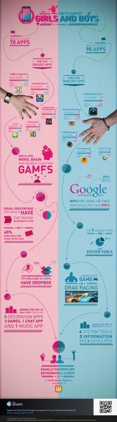 Me da risa que digan que wattpad lo usan tanto hombres como mujeres, cuando todas sabemos que el 85-90% de wattpad es sólo chicas :/