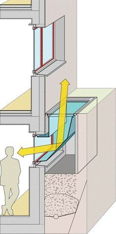 GIF The Heliobus mirror shaft turns your dark basement into a living or working space. The principle is both simple and ingenious. A module lin. Dark Basement, Basement Lighting, Basement Windows, Stair Lighting, Basement Stairs, Cellar Conversion, Basement Conversion, Window Well, Basement Apartment