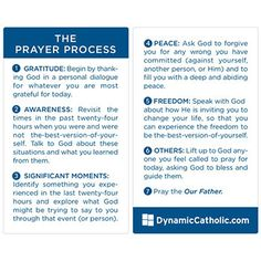 Prayer Process Cards by Dynamic Catholic