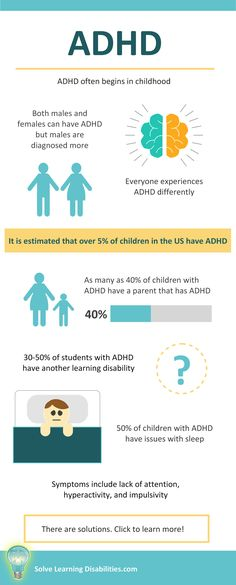 Click for real solutions for ADHD. ADHD, ADHD Solutions, Kids with ADHD, Learning Disabilities, Hyperactivity, Attention Issues