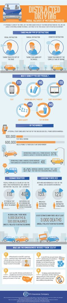 Perils of Distracted Driving Infographic