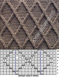 узор плетенка спицами - Поиск в Google