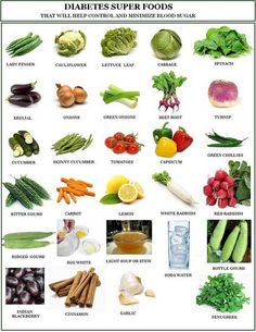 Diabetes Super Foods : Foods that will help Control and Minimize Blood sugar https://www.youtube.com/watch?v=Ud78XMy_3aE