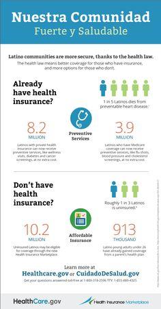 1 de cada 5 latinos muere debido a una enfermedad cardiaca prevenible, y aproximadamente 1 de cada 3 latinos no tiene seguro médico.   La ley de salud significa mejor cobertura para aquellas personas que cuentan con un seguro médico y más opciones para aquellos sin seguro. Infórmese más aquí.