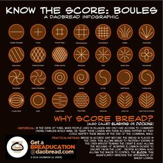 Infographic for boule bread cuts Artisan Bread Recipes, Sourdough Recipes, Sourdough Bread, Yeast Bread, Sourdough Baguette Recipe, Croissant Recipe, Cornbread Recipes, Jiffy Cornbread, Bagel Recipe