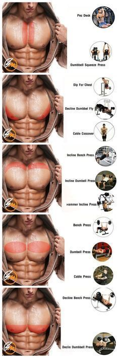 what exercises target what areas hi of the chest